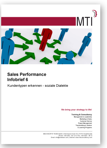 MTI Infobriefe Sales Performance: Kundentypen - soziale Dialekte
